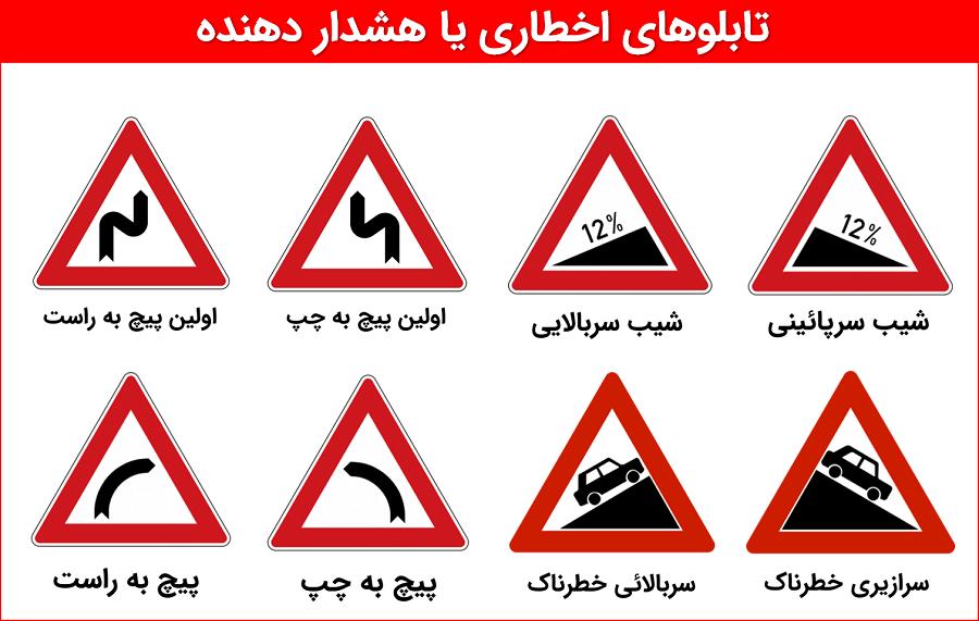 تابلوهای اخطاری یا هشدار دهنده