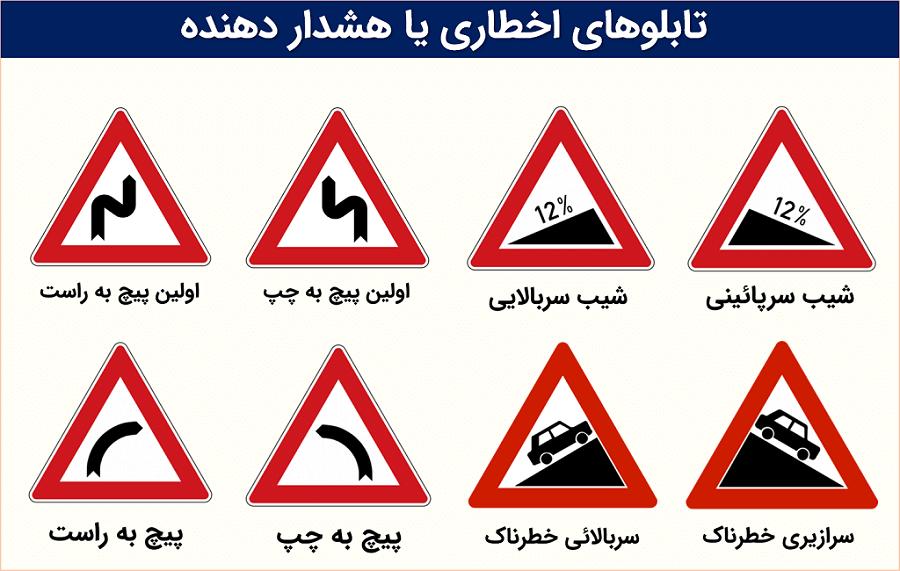 تابلوهای اخطاری