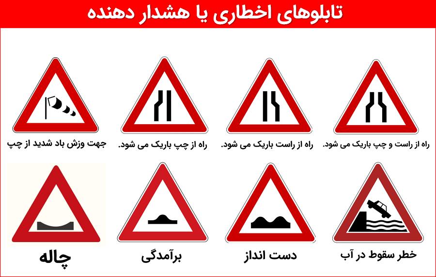 تابلوهای هشدار دهنده یا اخطاری