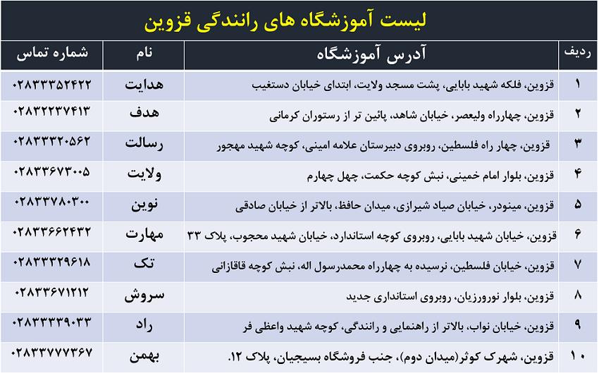 لیست آموزشگاه های رانندگی قزوین