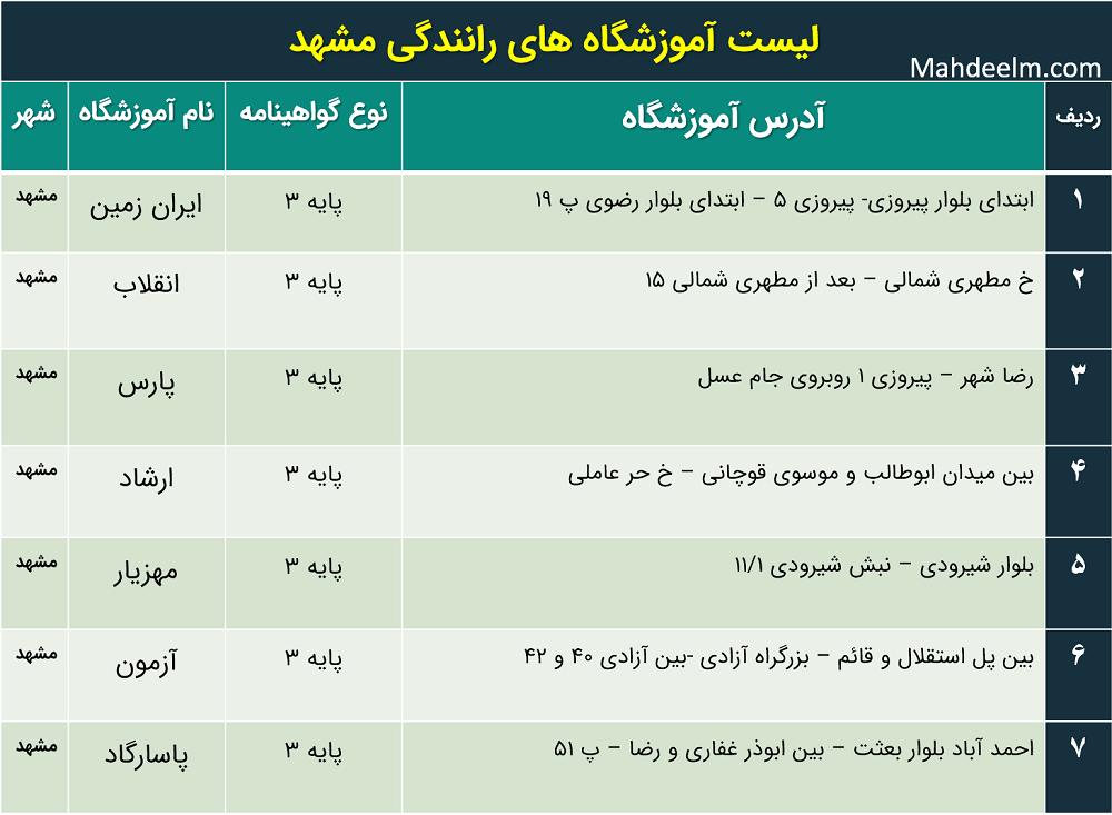 لیست آموزشگاه های رانندگی مشهد