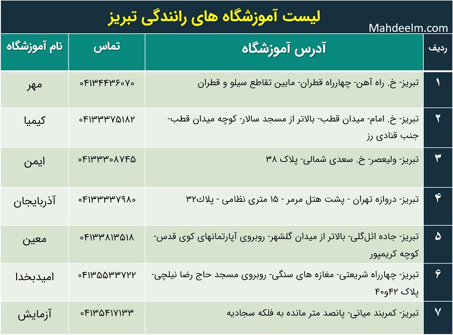 لیست آموزشگاه های رانندگی تبریز