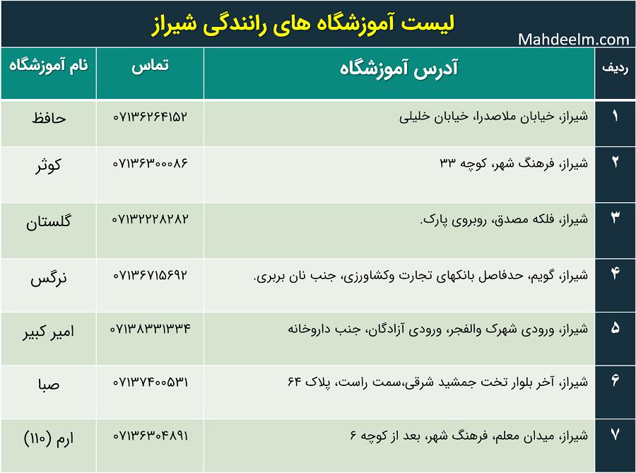 لیست آموزشگاه های رانندگی شیراز