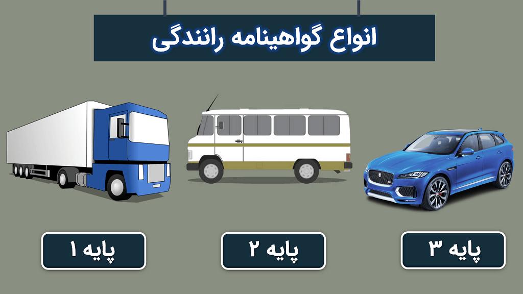 انواع گواهینامه رانندگی